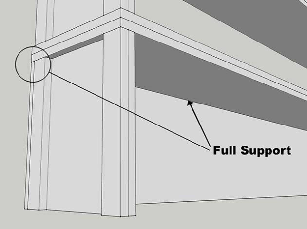 shelfsupportdetail